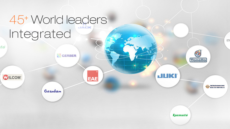 45 plus world leaders integrated - mobile