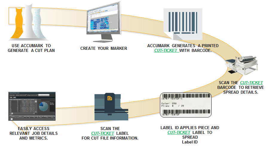 Buy AccuMark 3D software Online in India | IIGM Industrial